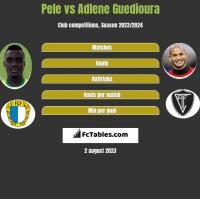 Pele vs Adlene Guedioura h2h player stats