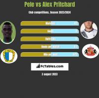 Pele vs Alex Pritchard h2h player stats