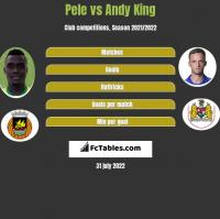 Pele vs Andy King h2h player stats