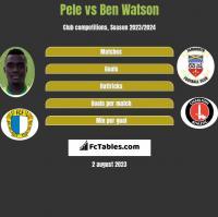 Pele vs Ben Watson h2h player stats