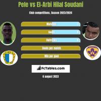 Pele vs El-Arabi Soudani h2h player stats