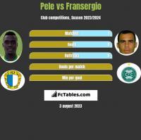 Pele vs Fransergio h2h player stats