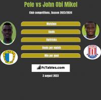 Pele vs John Obi Mikel h2h player stats