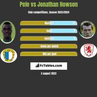 Pele vs Jonathan Howson h2h player stats