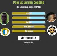 Pele vs Jordan Cousins h2h player stats
