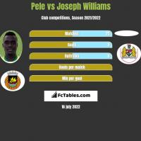 Pele vs Joseph Williams h2h player stats