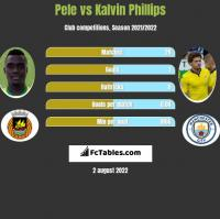 Pele vs Kalvin Phillips h2h player stats