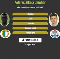 Pele vs Nikola Jambor h2h player stats