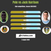 Pele vs Jack Harrison h2h player stats