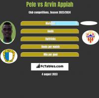 Pele vs Arvin Appiah h2h player stats