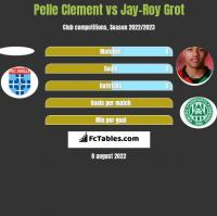 Pelle Clement vs Jay-Roy Grot h2h player stats