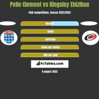 Pelle Clement vs Kingsley Ehizibue h2h player stats