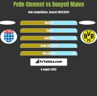 Pelle Clement vs Donyell Malen h2h player stats