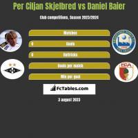 Per Ciljan Skjelbred vs Daniel Baier h2h player stats