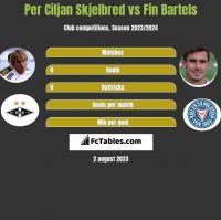 Per Ciljan Skjelbred vs Fin Bartels h2h player stats