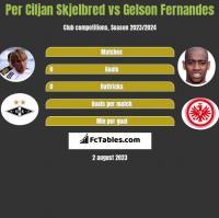 Per Ciljan Skjelbred vs Gelson Fernandes h2h player stats