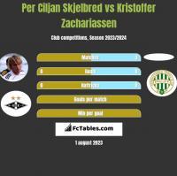 Per Ciljan Skjelbred vs Kristoffer Zachariassen h2h player stats