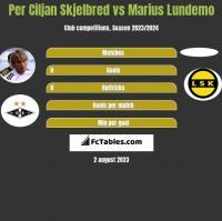 Per Ciljan Skjelbred vs Marius Lundemo h2h player stats
