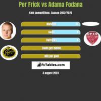 Per Frick vs Adama Fodana h2h player stats