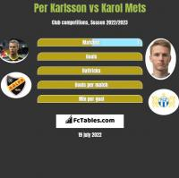 Per Karlsson vs Karol Mets h2h player stats