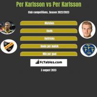 Per Karlsson vs Per Karlsson h2h player stats