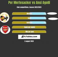 Per Mertesacker vs Ansi Agolli h2h player stats