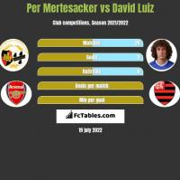 Per Mertesacker vs David Luiz h2h player stats