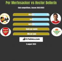 Per Mertesacker vs Hector Bellerin h2h player stats