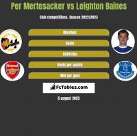 Per Mertesacker vs Leighton Baines h2h player stats