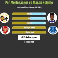 Per Mertesacker vs Mason Holgate h2h player stats