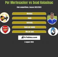 Per Mertesacker vs Sead Kolasinac h2h player stats