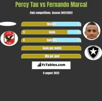 Percy Tau vs Fernando Marcal h2h player stats