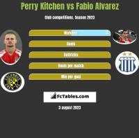 Perry Kitchen vs Fabio Alvarez h2h player stats