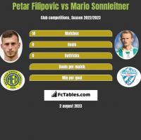 Petar Filipovic vs Mario Sonnleitner h2h player stats