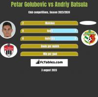 Petar Golubovic vs Andriy Batsula h2h player stats