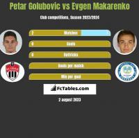 Petar Golubovic vs Jewhen Makarenko h2h player stats