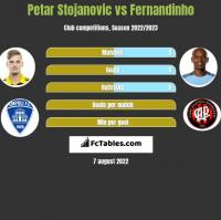 Petar Stojanovic vs Fernandinho h2h player stats