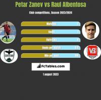 Petar Zanev vs Raul Albentosa h2h player stats