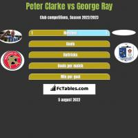 Peter Clarke vs George Ray h2h player stats