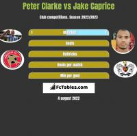 Peter Clarke vs Jake Caprice h2h player stats