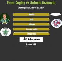 Peter Cogley vs Antonio Asanovic h2h player stats