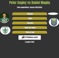 Peter Cogley vs Daniel Magda h2h player stats