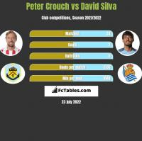 Peter Crouch vs David Silva h2h player stats