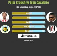 Peter Crouch vs Ivan Cavaleiro h2h player stats