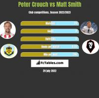 Peter Crouch vs Matt Smith h2h player stats