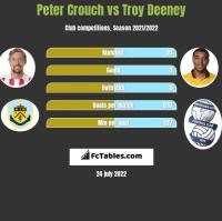 Peter Crouch vs Troy Deeney h2h player stats