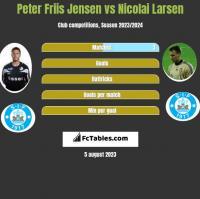 Peter Friis Jensen vs Nicolai Larsen h2h player stats