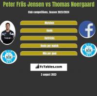 Peter Friis Jensen vs Thomas Noergaard h2h player stats
