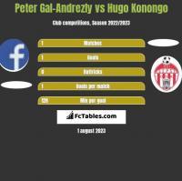 Peter Gal-Andrezly vs Hugo Konongo h2h player stats