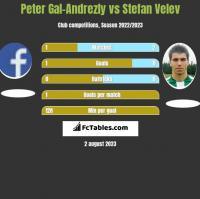Peter Gal-Andrezly vs Stefan Velev h2h player stats